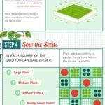 ¿Cómo hago jardinería en pies cuadrados?  (Infografía)
