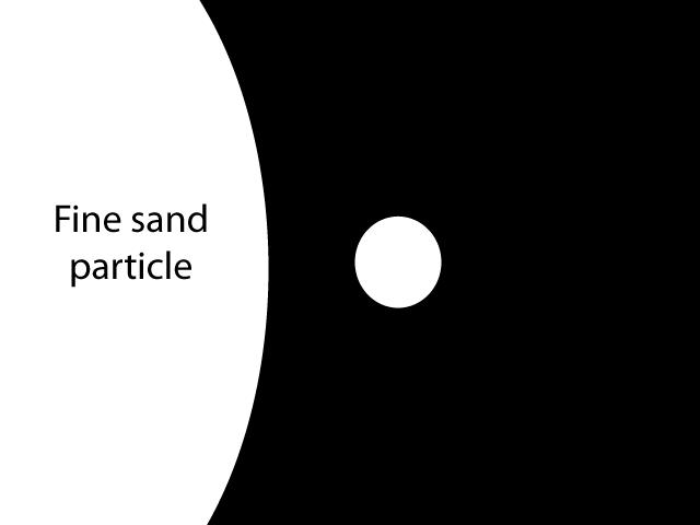 Partículas de suelo
