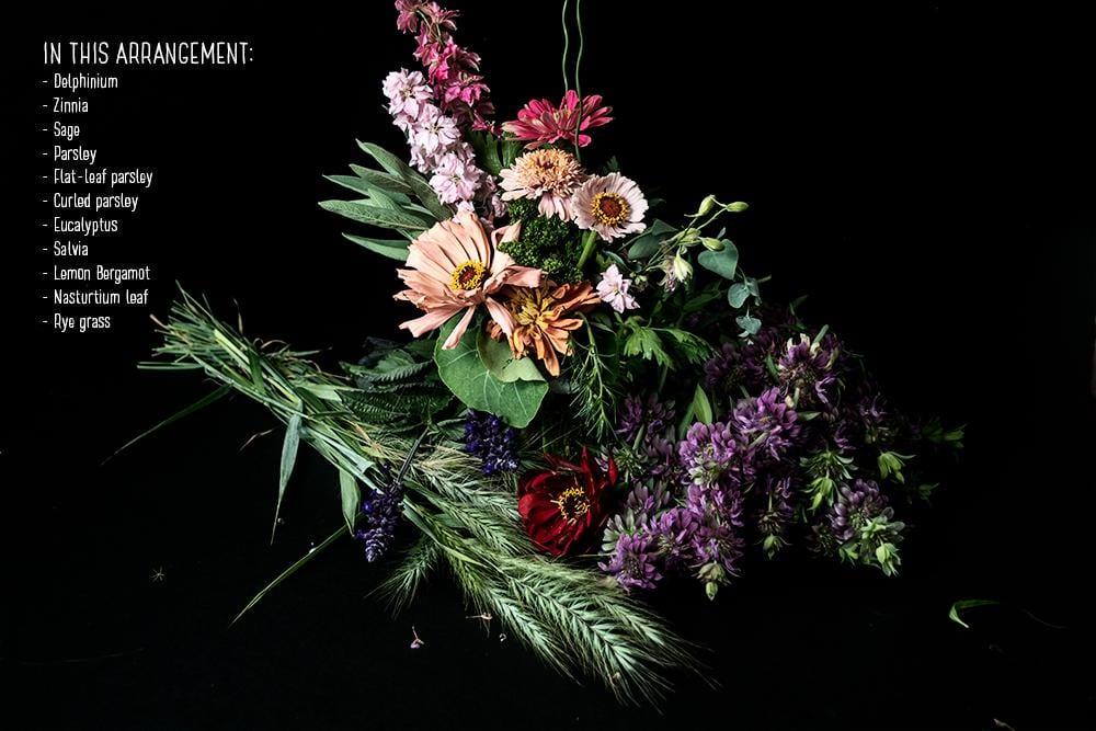 Inspiraciones para arreglos florales